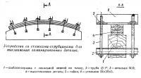 Устройство со стяжками-струбцинами для выклеивания ламинированных деталей