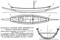 Устройство типичной лодки тропической Африки