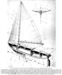 Устройство яхты-швертбота