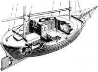 Устройство яхты (бермудский кеч с бушпритом)