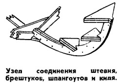 Узел соединения киля и транца с помощью кницы