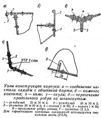 Узлы конструкции корпуса