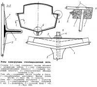 Узлы конструкции стеклоцементной яхты