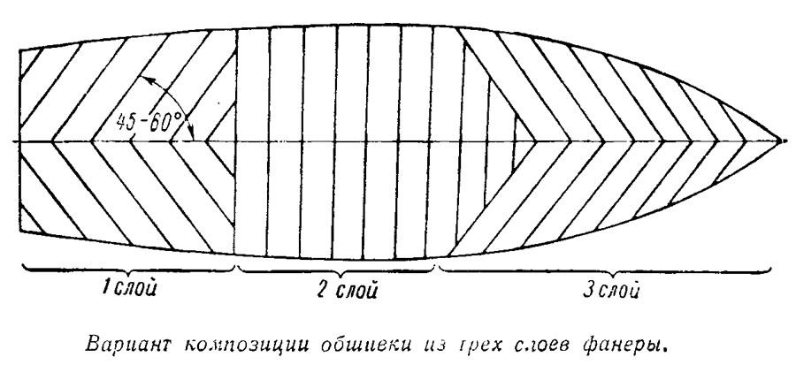 Вариант композиции обшивки из трех слоев фанеры