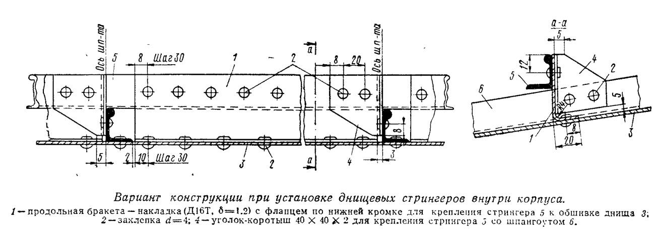 Вариант конструкции при установке днищевых стрингеров внутри корпуса
