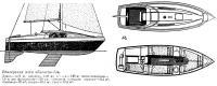 Венгерская яхта «Балатон-24»
