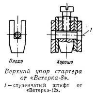 Верхний упор стартера от «Ветерка-8»