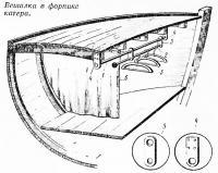 Вешалка в форпике катера