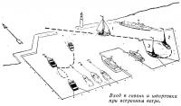 Вход в гавань и швартовка при встречном ветре