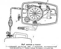 Вид мотора в плане