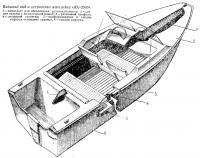 Внешний вид и устройство мотолодки «Юг-2500»