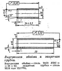 Внутренняя обойма и защитная трубка