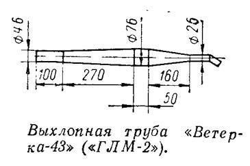 Выхлопная труба «Ветерка-43»