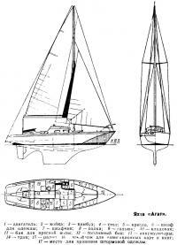 Яхта Агат