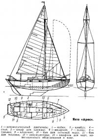 Яхта Арес