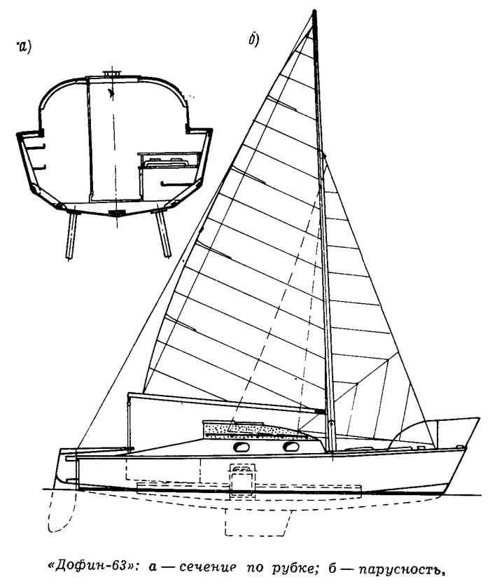 Яхта «Дофин-63»