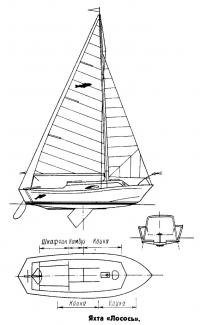 Яхта Лосось