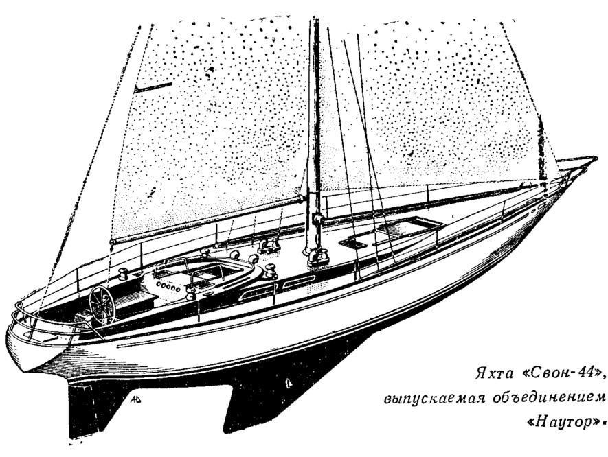 Корпуса малых судов из пенопласта