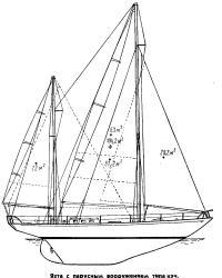 Яхта типа кэч