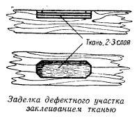 Заделка дефектного участка заклеиванием тканью