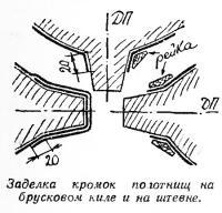 Заделка кромок полотнищ на брусковом киле и на штевне
