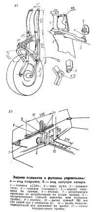 Задняя подвеска и рулевое управление