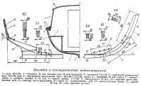 Закладка и конструктивный мидель-шпангоут