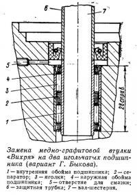 Замена медно-графитовой втулки «Вихря» (вариант Г. Быкова)