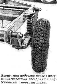 Зависимая подвеска колес