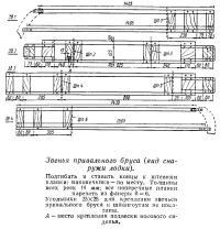 Звенья привального бруса (вид снаружи лодки)