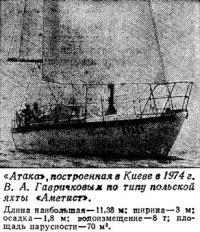 «Атака» построенная в Киеве в 1974 г. В. А. Гавричковым