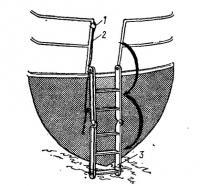 Аварийный трап для яхты