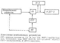 Блок-схема комплексного устройства
