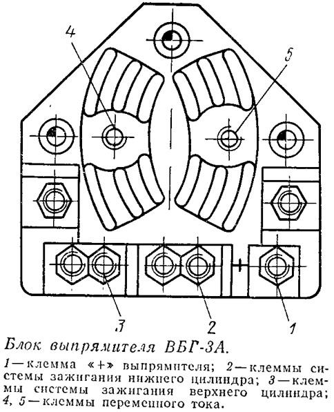Блок выпрямителя ВБГ-3А