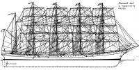 Боковой вид и парусность барка «Франс-II»