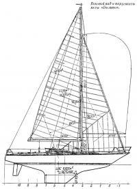 Боковой вид и парусность яхты «Былина»
