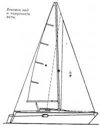 Боковой вид и парусность яхты