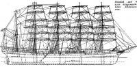 Боковой вид и план парусности барка «Копенгаген»