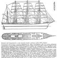 Боковой вид и план верхней палубы учебного судна МРХ «Седов»