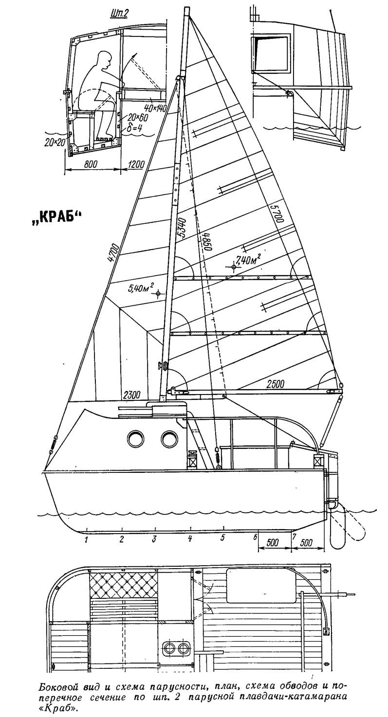 краб лодка из фанеры