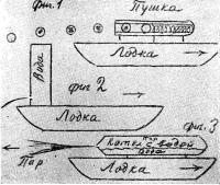 Черновые наброски лодок с реактивными двигателями К. Э. Циолковского