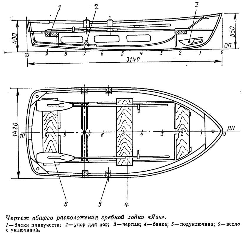 Гребная лодка из фанеры своими руками чертежи 4