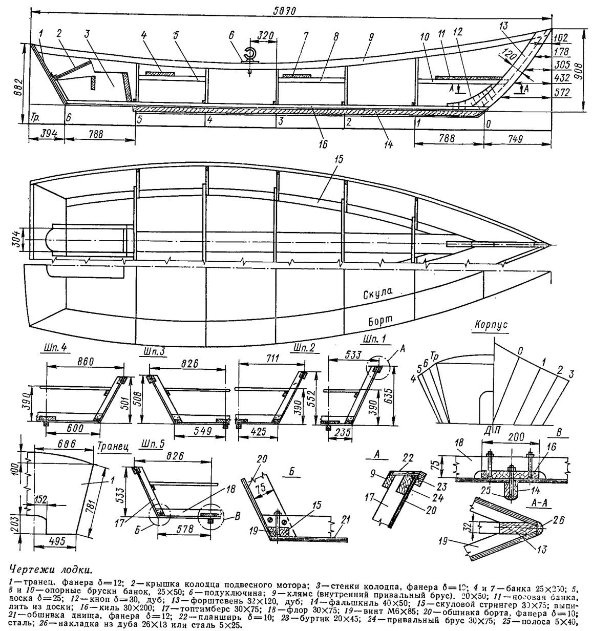 Гребная лодка из фанеры своими руками чертежи 9