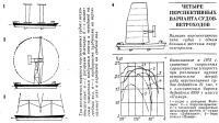 Четыре перспективных варианта судов-ветроходов