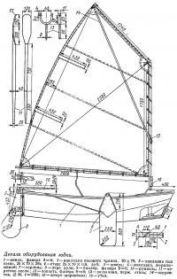 Детали оборудования лодки