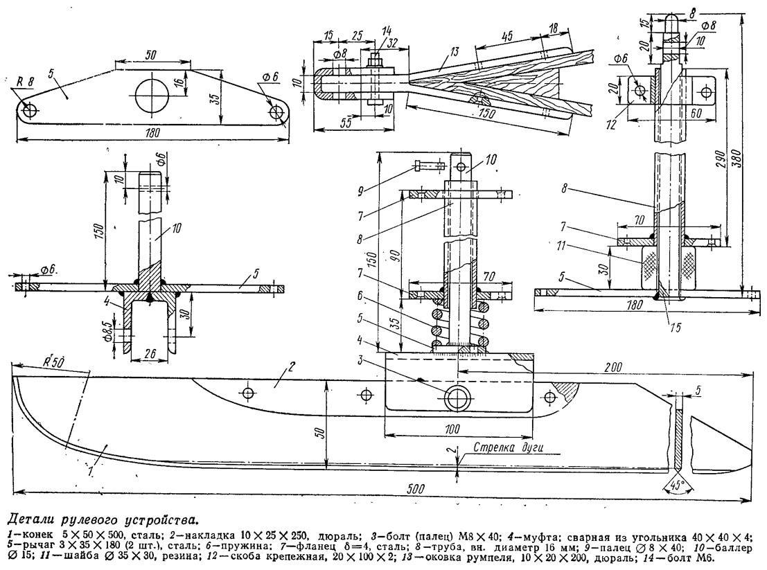 Детали рулевого устройства