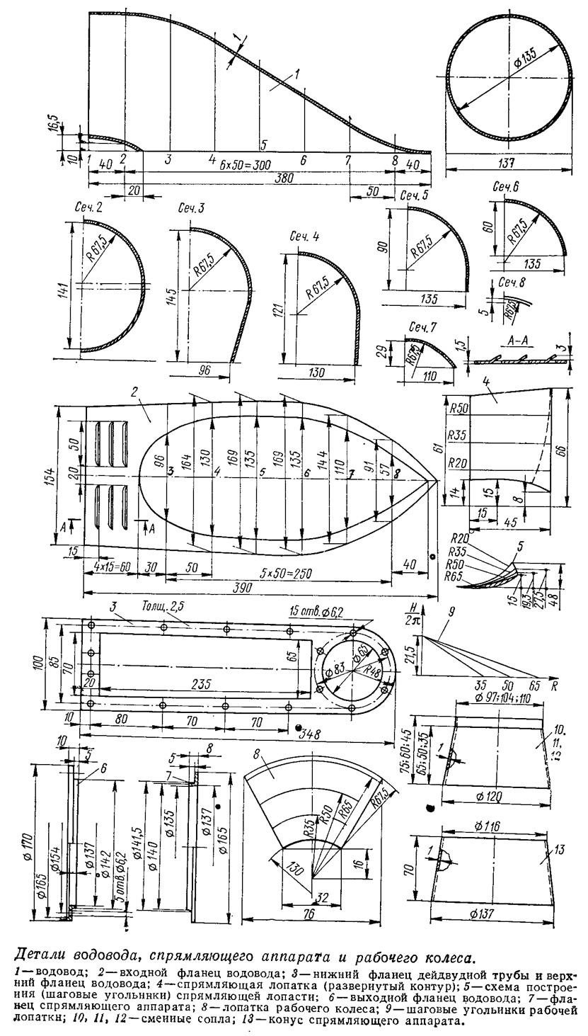 Подвесной лодочный мотор болотоход Сделай Сам 75