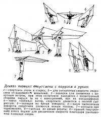 Девять позиций спортсмена с парусом в руках