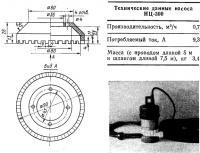 Электронасос НЦ-300