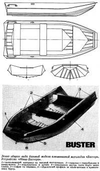 Эскиз общего вида базовой модели алюминиевой мотолодки «Бастер»